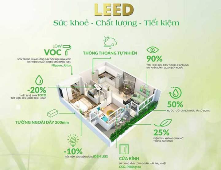 Diamond Lotus Green World