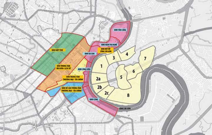 Eco Smart City project