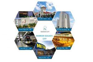 Raemian City Apartment Project