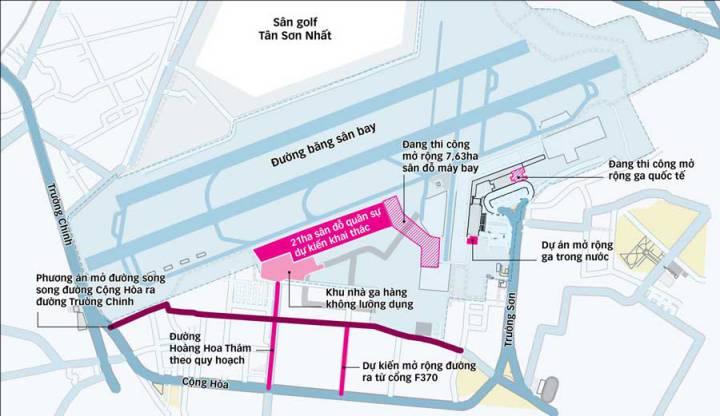 expanding Tan Son Nhat airport