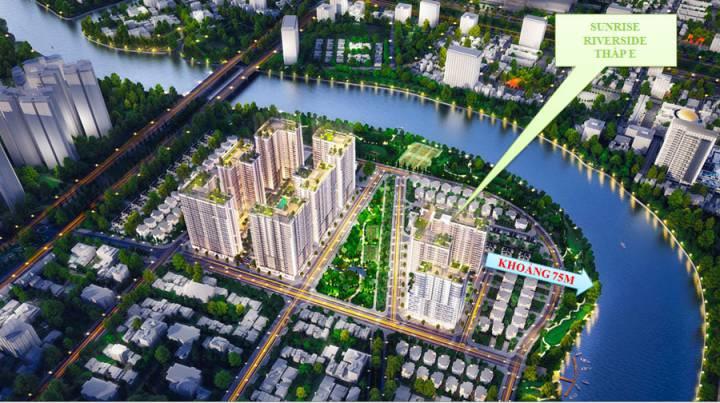 Sunrise Riverside project