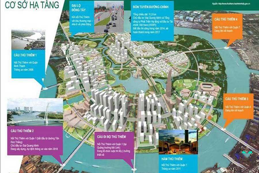 Thu Thiem urban area