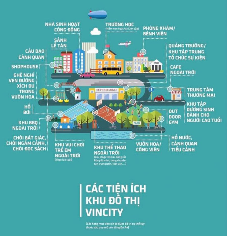 Facilities of Shophouse Vincity project in District 9