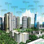 Who is Eco Green apartment's investor in Sai Gon district 7?