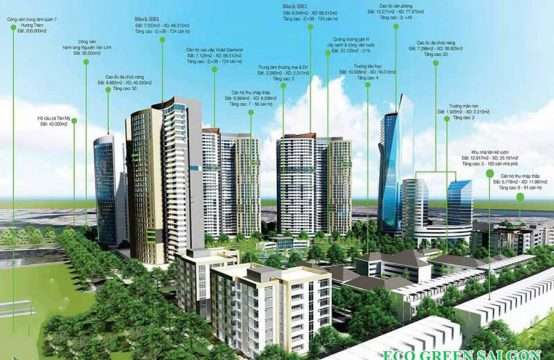 The overview of Eco Green Sai Gon apartment project
