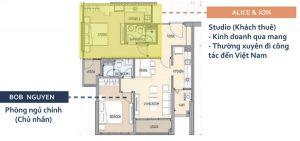 Two apartment apartment at De La Sol