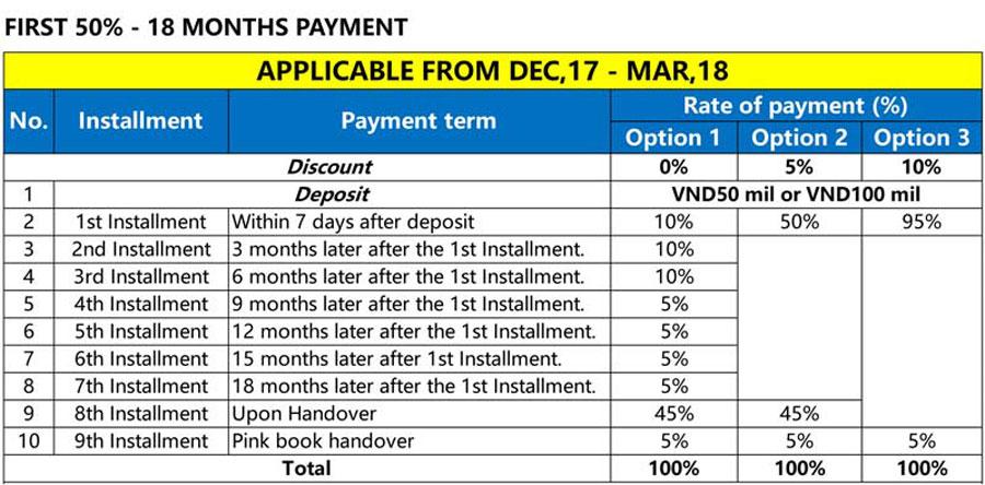 payment method Swanpark Sai Gon