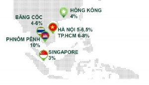 Apartment rental rates in Vietnam a