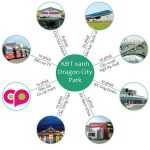 Total investment Capital of Dragon City project Danang