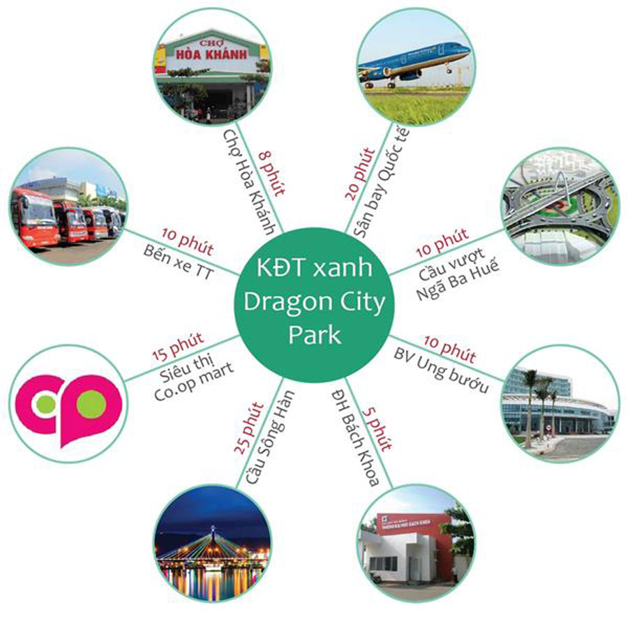 The convenient location of the Dragon Smart City project