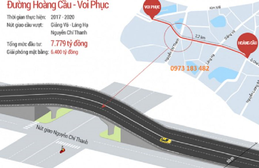 Hanoi is the most expensive road with a cost of VND 3.4 billion in 1meters