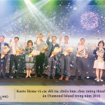 About Kusto Home – the developer of Diamond Island project