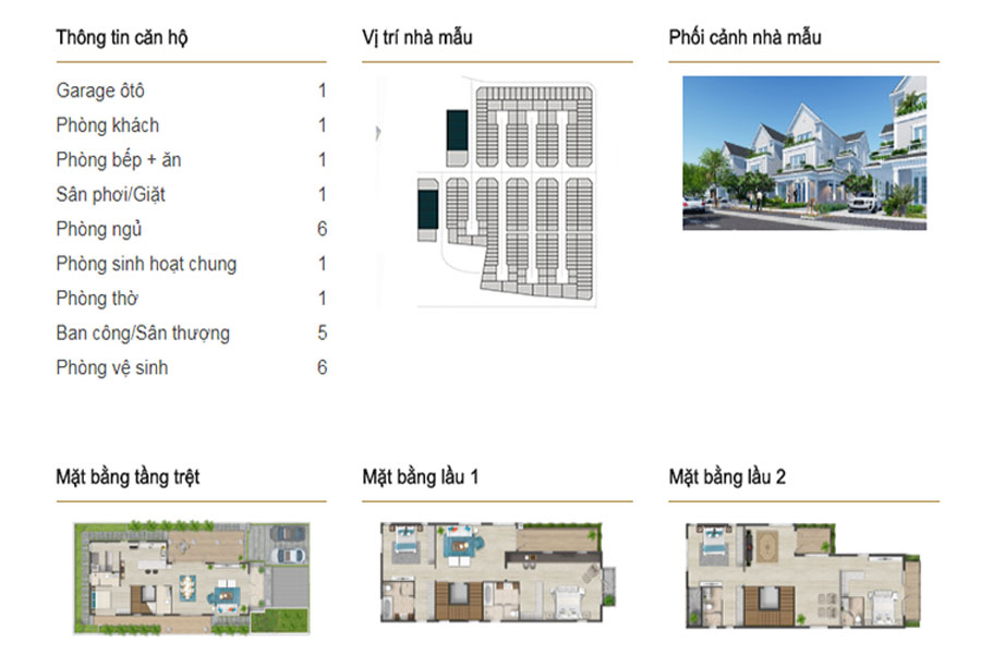Single-Detached Villa 1A, 1B