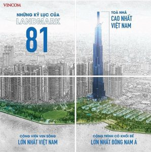 The Landmark 81 - The building of the record series